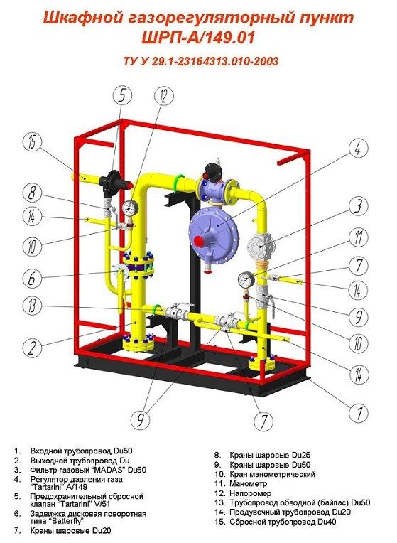 запчасти к регулятору давления газа